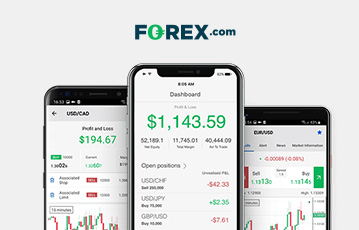 Forex.com: Pros & Cons