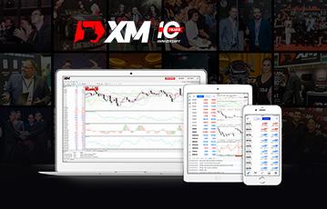 XM.com: Pros & Cons