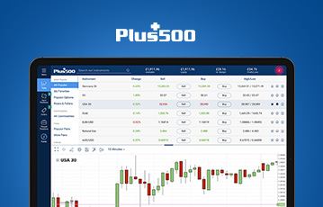 Pros & Cons of Plus500