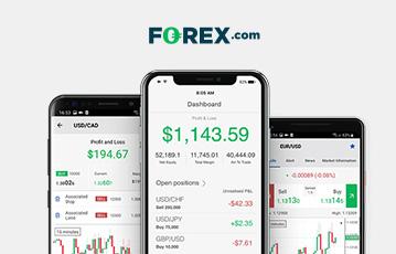 Pros & Cons of Forex.com